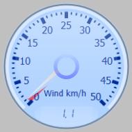 Rychlost větru
